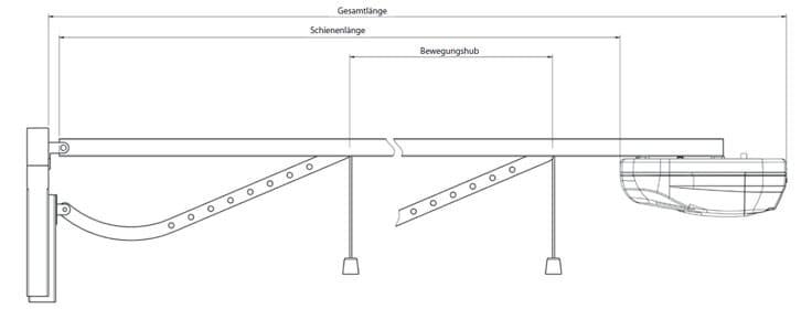 RolloPort Längenillustration Schiene und Motorkopf