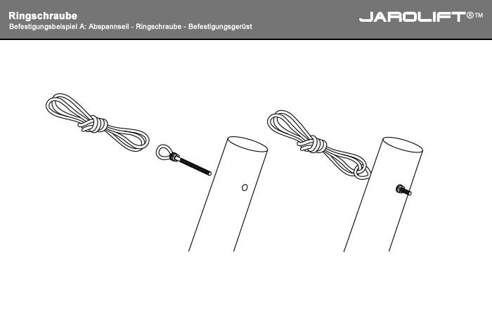 A: Abspannseil - Ringschraube - Befestigungsmast