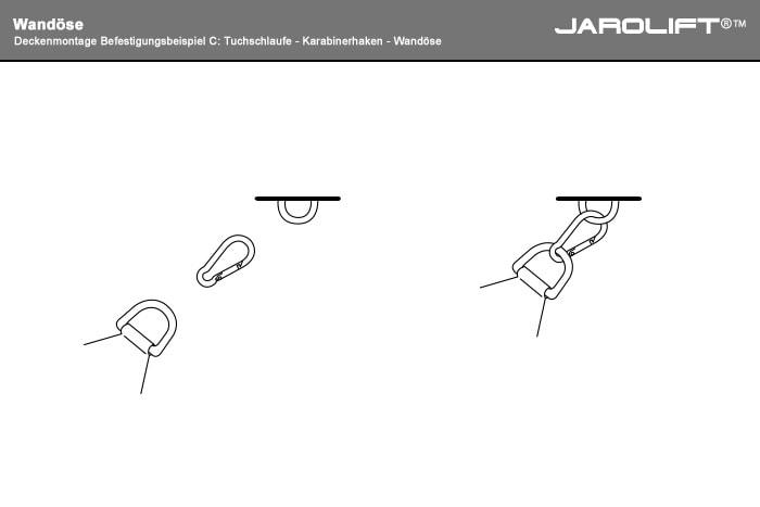 C: Tuchschlaufe - Karabinerhaken - Öse (Decke)